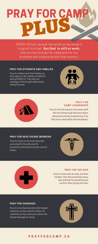 Pray for Camp infographic